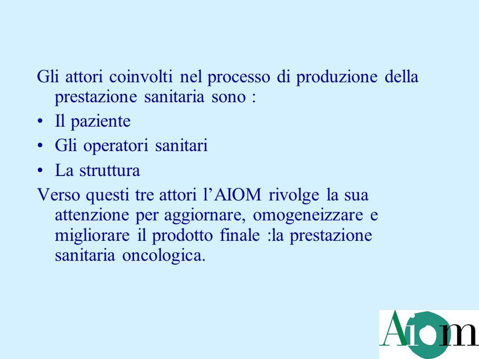 Gli attori coinvolti nel processo di produzione della prestazione sanitaria sono : Il paziente Gli operatori sanitari La struttura Verso questi tre at