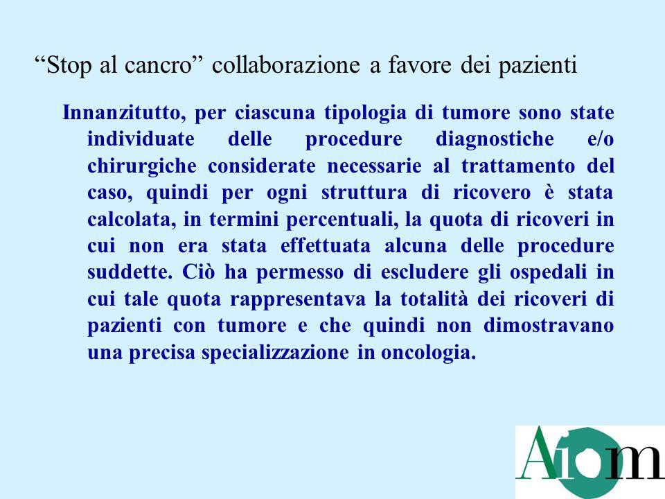 Innanzitutto, per ciascuna tipologia di tumore sono state individuate delle procedure diagnostiche e/o chirurgiche considerate necessarie al trattamen