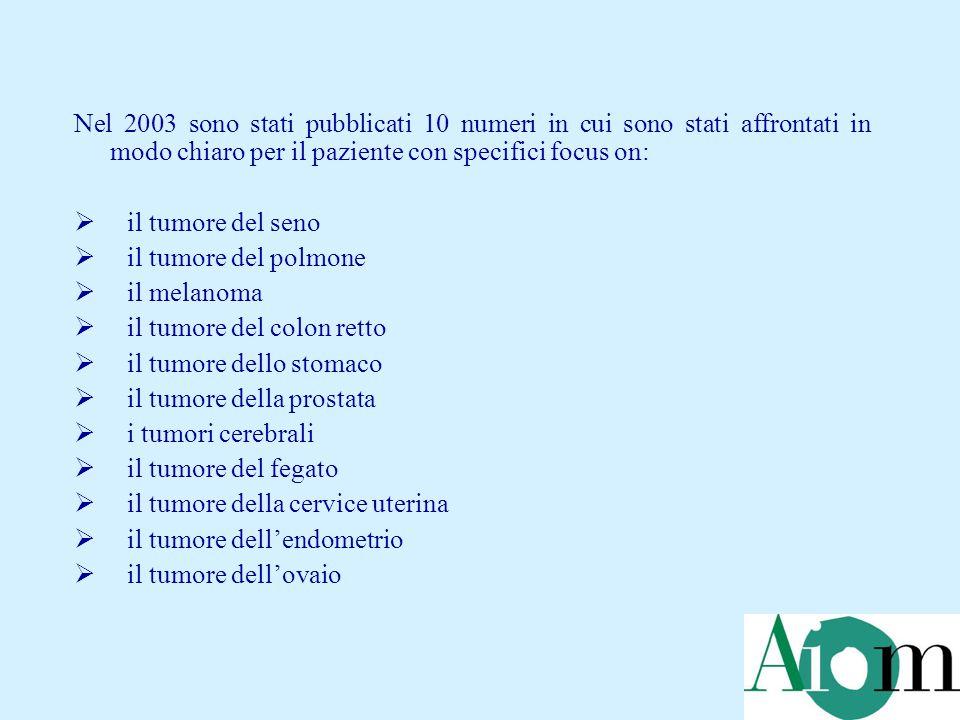 Nel 2003 sono stati pubblicati 10 numeri in cui sono stati affrontati in modo chiaro per il paziente con specifici focus on:  il tumore del seno  il