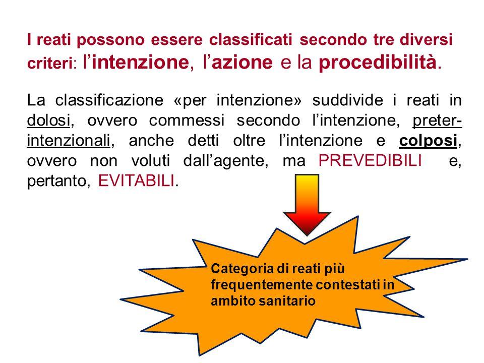 I reati possono essere classificati secondo tre diversi criteri: l'intenzione, l'azione e la procedibilità. La classificazione «per intenzione» suddiv