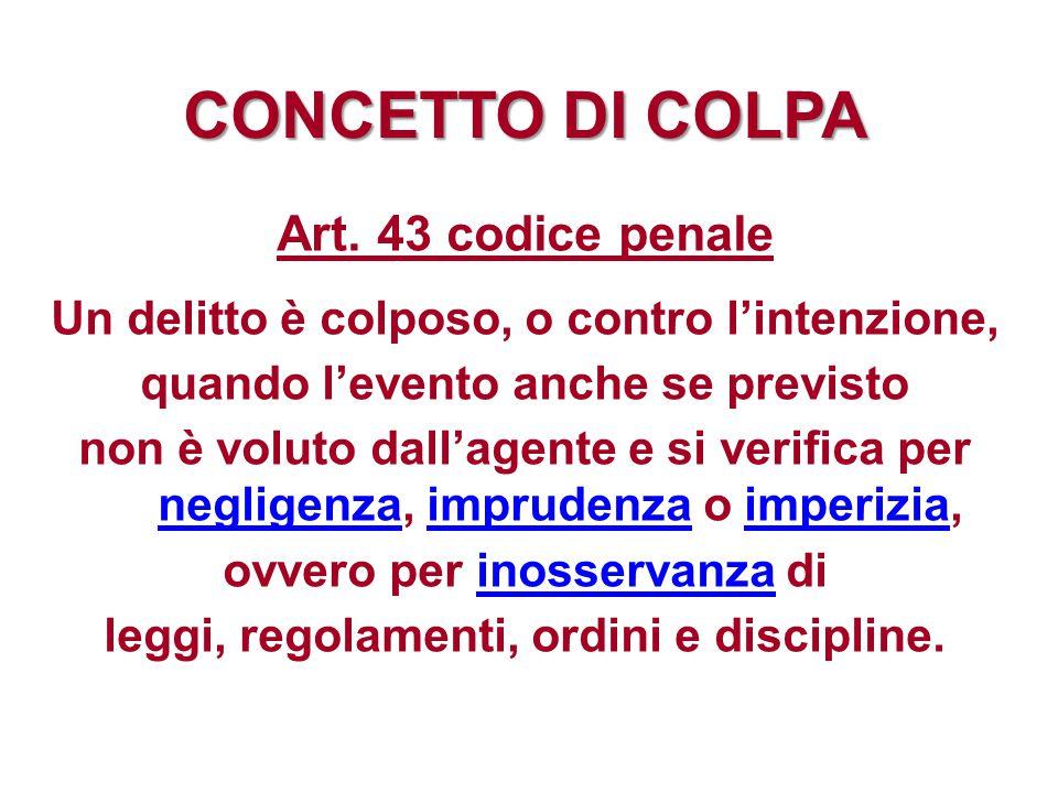 Art. 43 codice penale Un delitto è colposo, o contro l'intenzione, quando l'evento anche se previsto non è voluto dall'agente e si verifica per neglig