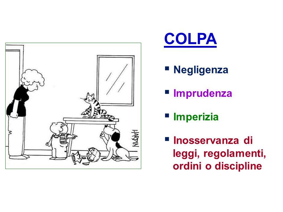 COLPA  Negligenza  Imprudenza  Imperizia  Inosservanza di leggi, regolamenti, ordini o discipline