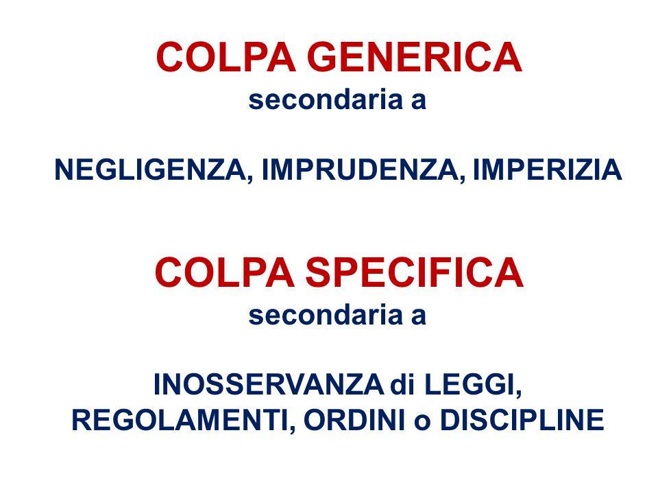 COLPA GENERICA secondaria a NEGLIGENZA, IMPRUDENZA, IMPERIZIA COLPA SPECIFICA secondaria a INOSSERVANZA di LEGGI, REGOLAMENTI, ORDINI o DISCIPLINE
