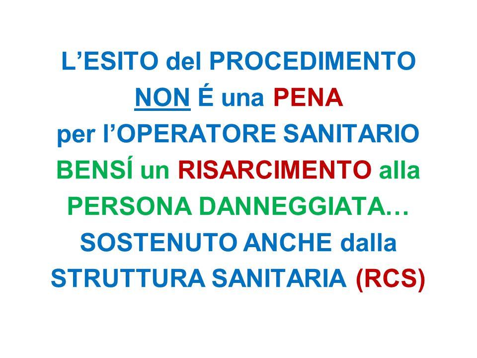 L'ESITO del PROCEDIMENTO NON É una PENA per l'OPERATORE SANITARIO BENSÍ un RISARCIMENTO alla PERSONA DANNEGGIATA… SOSTENUTO ANCHE dalla STRUTTURA SANI