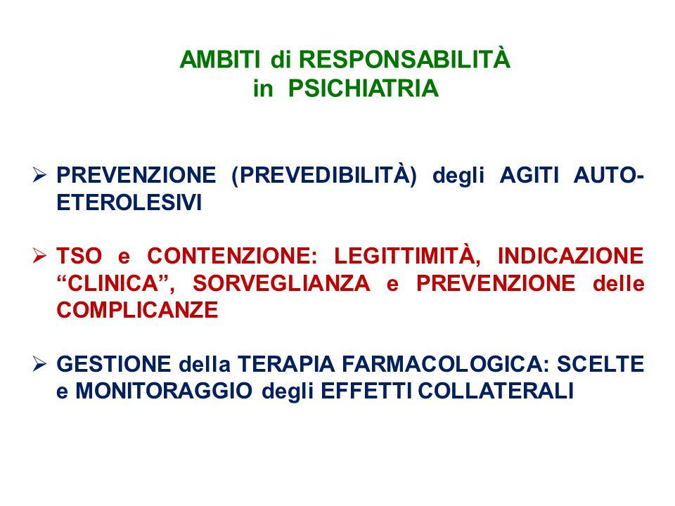 """AMBITI di RESPONSABILITÀ in PSICHIATRIA  PREVENZIONE (PREVEDIBILITÀ) degli AGITI AUTO- ETEROLESIVI  TSO e CONTENZIONE: LEGITTIMITÀ, INDICAZIONE """"CLI"""