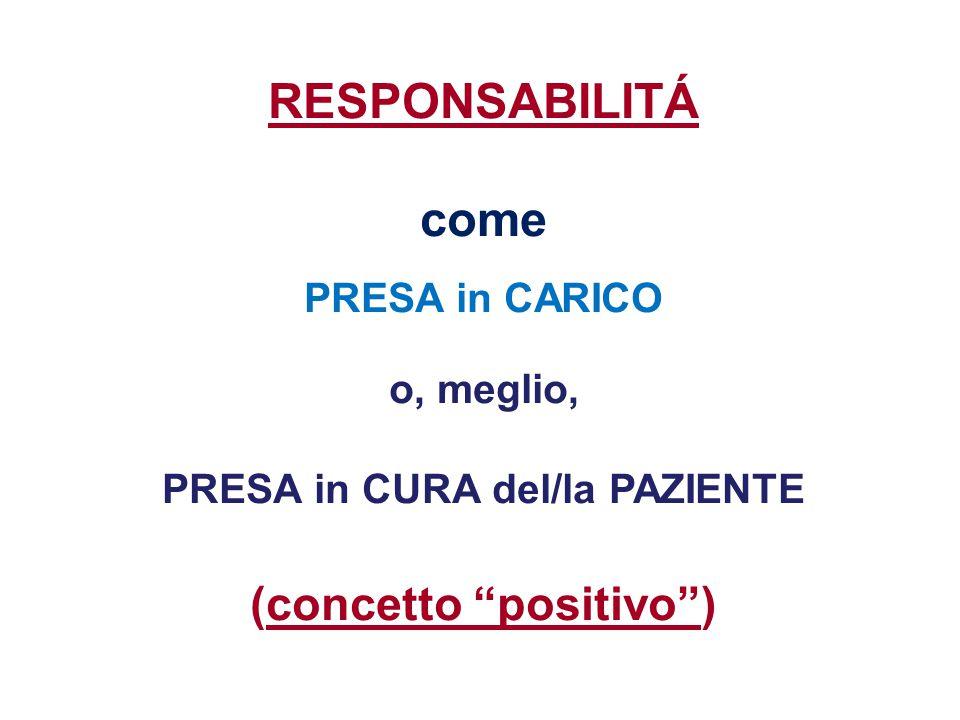 """RESPONSABILITÁ come PRESA in CARICO o, meglio, PRESA in CURA del/la PAZIENTE (concetto """"positivo"""")"""