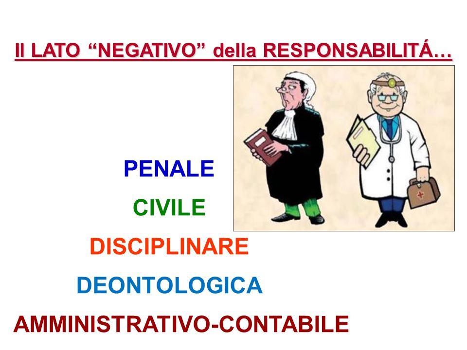 """Il LATO """"NEGATIVO"""" della RESPONSABILITÁ… PENALE CIVILE DISCIPLINARE DEONTOLOGICA AMMINISTRATIVO-CONTABILE"""
