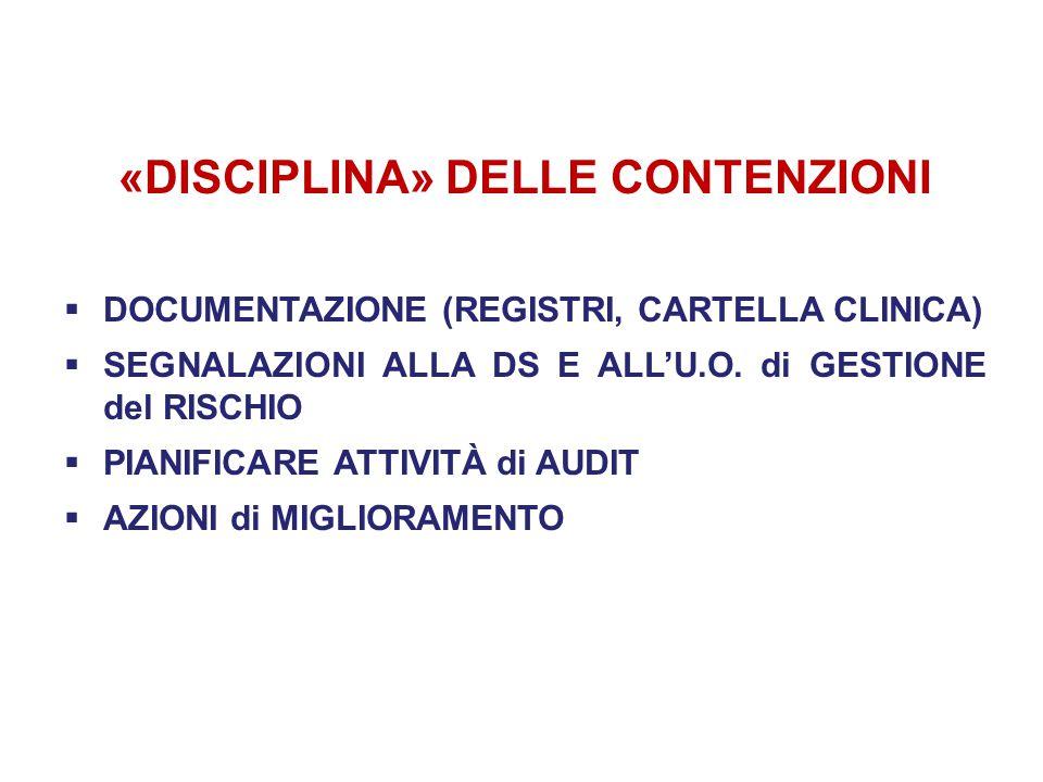 «DISCIPLINA» DELLE CONTENZIONI  DOCUMENTAZIONE (REGISTRI, CARTELLA CLINICA)  SEGNALAZIONI ALLA DS E ALL'U.O. di GESTIONE del RISCHIO  PIANIFICARE A