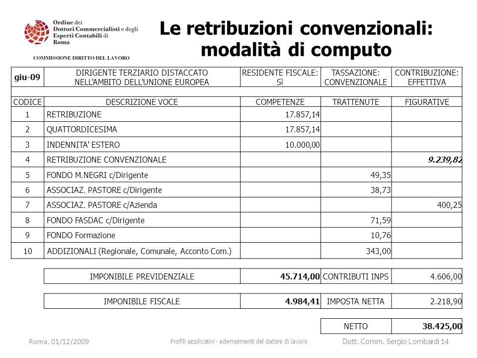 Roma, 01/12/2009 Profili applicativi - adempimenti del datore di lavoro Dott. Comm. Sergio Lombardi 14 giu-09 DIRIGENTE TERZIARIO DISTACCATO NELL'AMBI