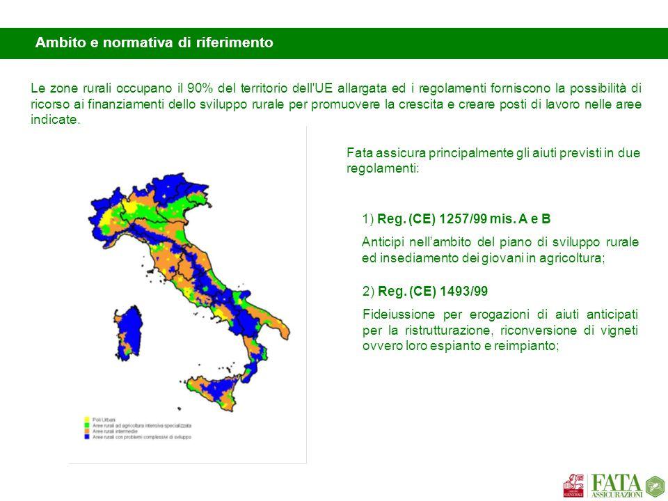 Ambito e normativa di riferimento Le zone rurali occupano il 90% del territorio dell'UE allargata ed i regolamenti forniscono la possibilità di ricors