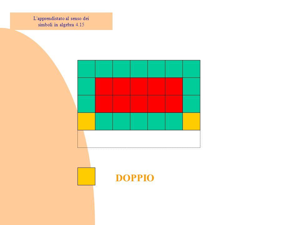DOPPIO L'apprendistato al senso dei simboli in algebra 4.15
