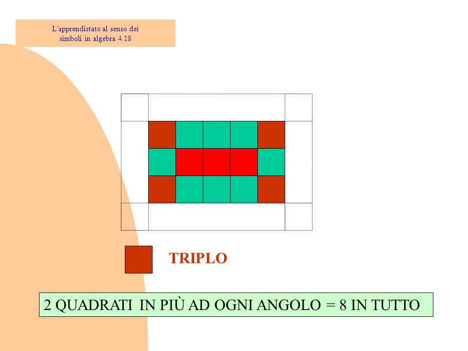 TRIPLO 2 QUADRATI IN PIÙ AD OGNI ANGOLO = 8 IN TUTTO L'apprendistato al senso dei simboli in algebra 4.18