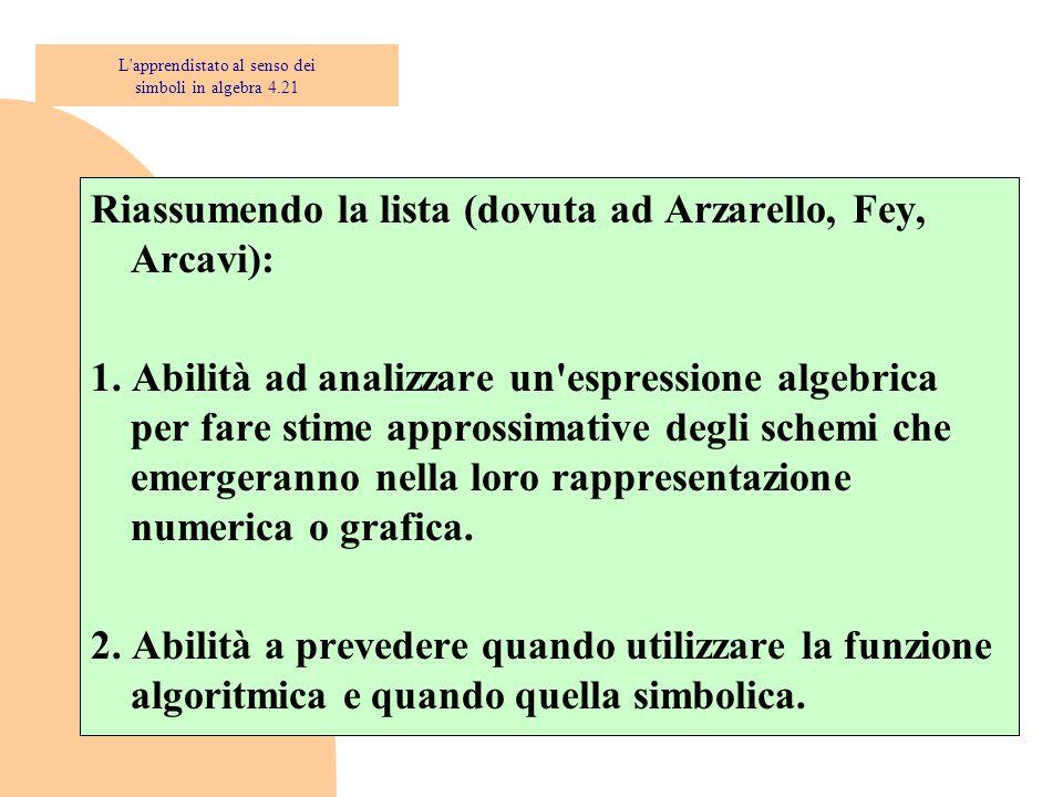 Riassumendo la lista (dovuta ad Arzarello, Fey, Arcavi): 1. Abilità ad analizzare un'espressione algebrica per fare stime approssimative degli schemi