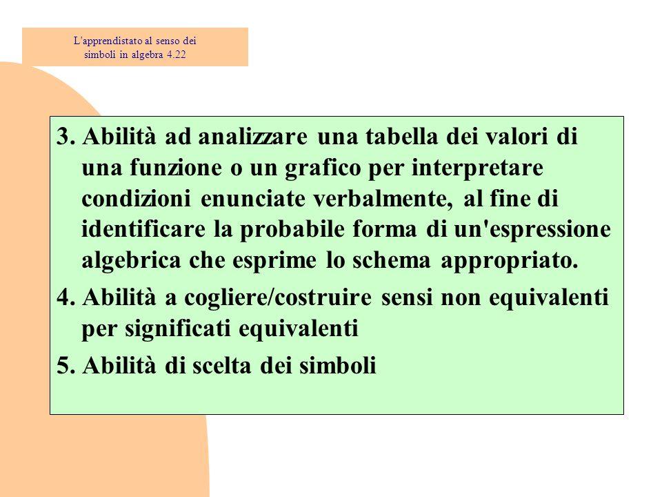 3. Abilità ad analizzare una tabella dei valori di una funzione o un grafico per interpretare condizioni enunciate verbalmente, al fine di identificar