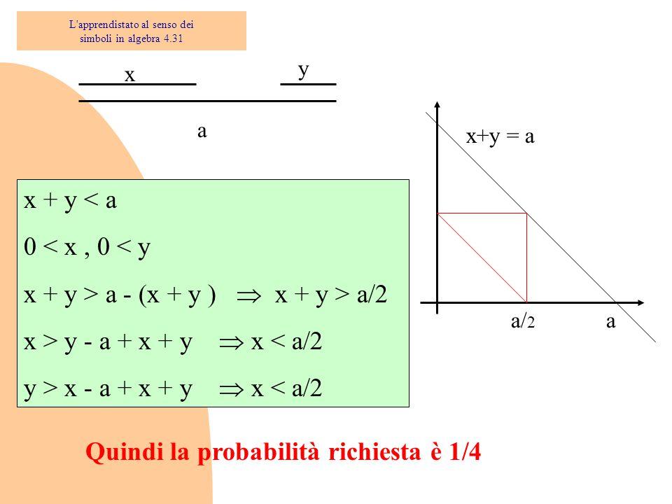x y a x + y < a 0 < x, 0 < y x + y > a - (x + y )  x + y > a/2 x > y - a + x + y  x < a/2 y > x - a + x + y  x < a/2 Quindi la probabilità richiest