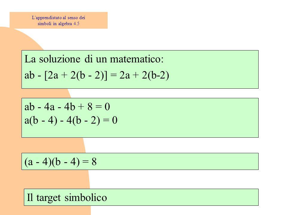 La soluzione di un matematico: ab - [2a + 2(b - 2)] = 2a + 2(b-2) ab - 4a - 4b + 8 = 0 a(b - 4) - 4(b - 2) = 0 (a - 4)(b - 4) = 8 Il target simbolico