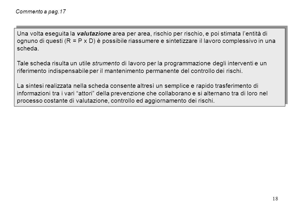 18 Commento a pag.17 Una volta eseguita la valutazione area per area, rischio per rischio, e poi stimata l'entità di ognuno di questi (R = P x D) è po