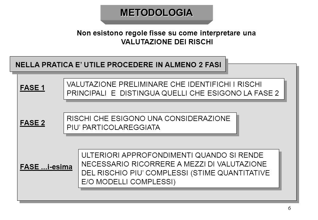 6 METODOLOGIA Non esistono regole fisse su come interpretare una VALUTAZIONE DEI RISCHI NELLA PRATICA E' UTILE PROCEDERE IN ALMENO 2 FASI FASE 1 FASE