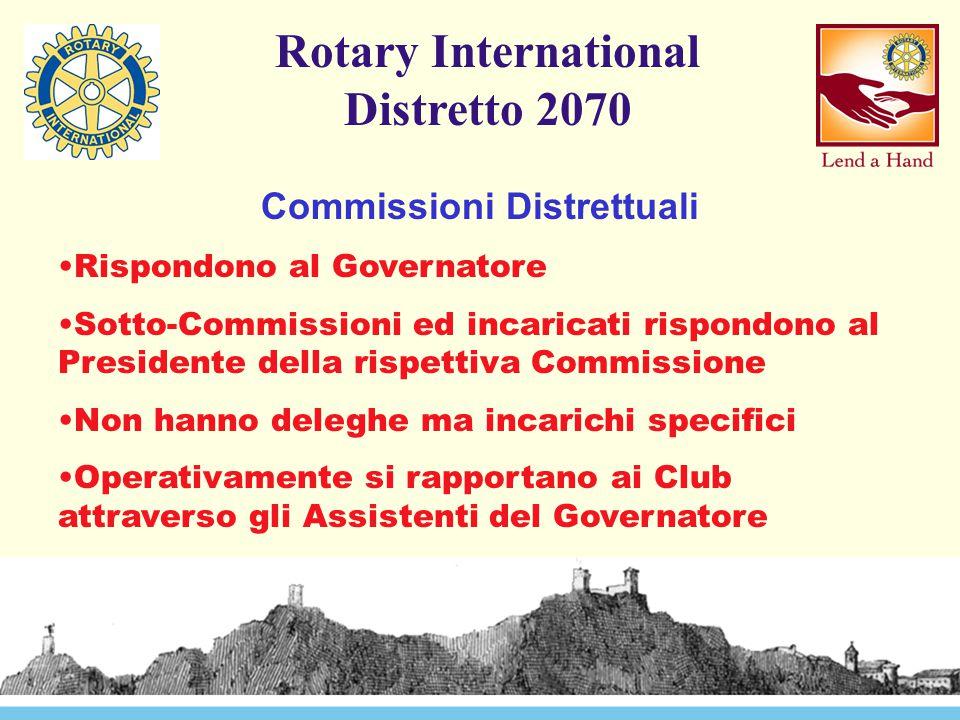 Rotary International Distretto 2070 Commissioni Distrettuali Rispondono al Governatore Sotto-Commissioni ed incaricati rispondono al Presidente della rispettiva Commissione Non hanno deleghe ma incarichi specifici Operativamente si rapportano ai Club attraverso gli Assistenti del Governatore