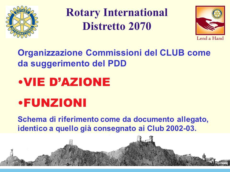 Organizzazione Commissioni del CLUB come da suggerimento del PDD VIE D'AZIONE FUNZIONI Schema di riferimento come da documento allegato, identico a quello già consegnato ai Club 2002-03.
