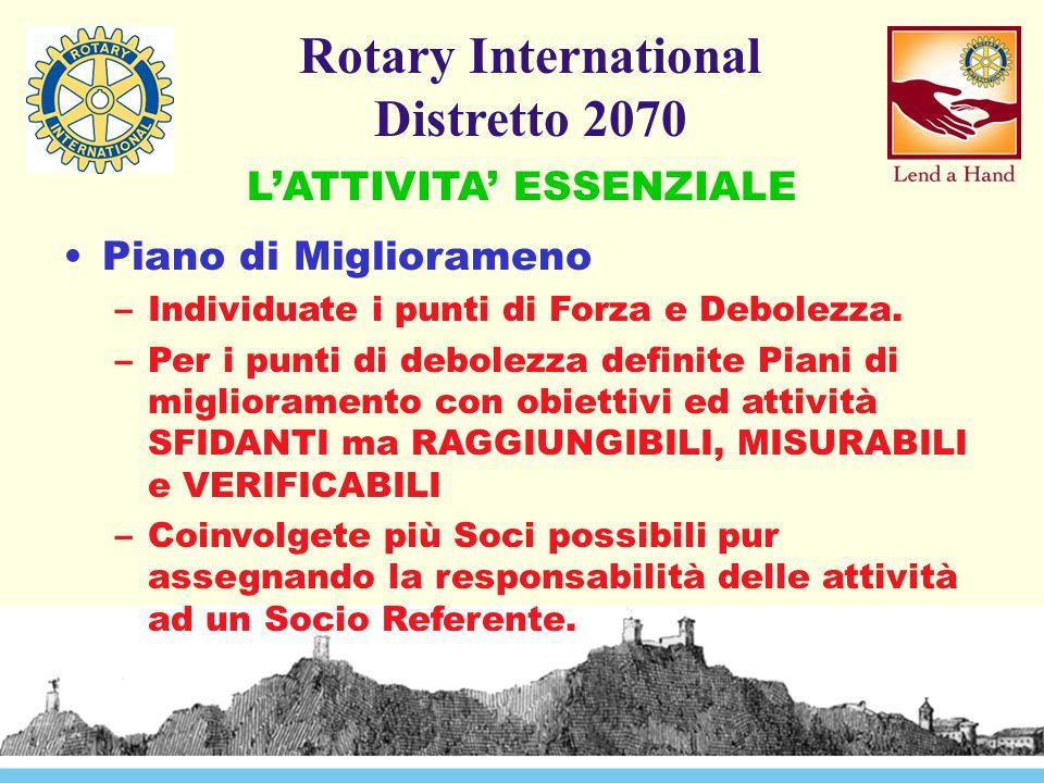Rotary International Distretto 2070 Piano di Migliorameno –Individuate i punti di Forza e Debolezza. –Per i punti di debolezza definite Piani di migli