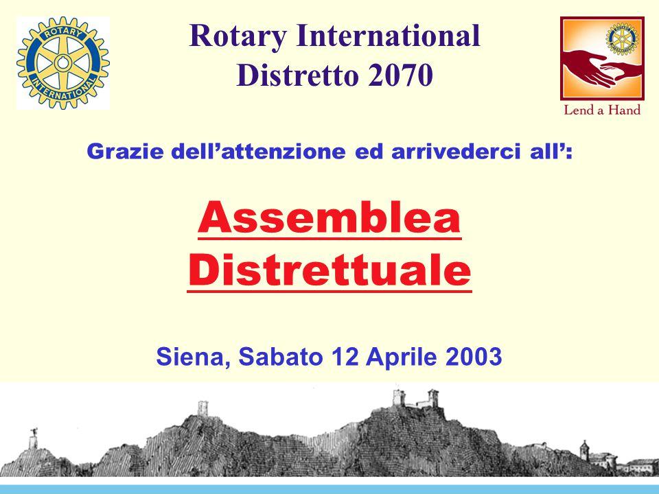 Rotary International Distretto 2070 Grazie dell'attenzione ed arrivederci all': Assemblea Distrettuale Siena, Sabato 12 Aprile 2003