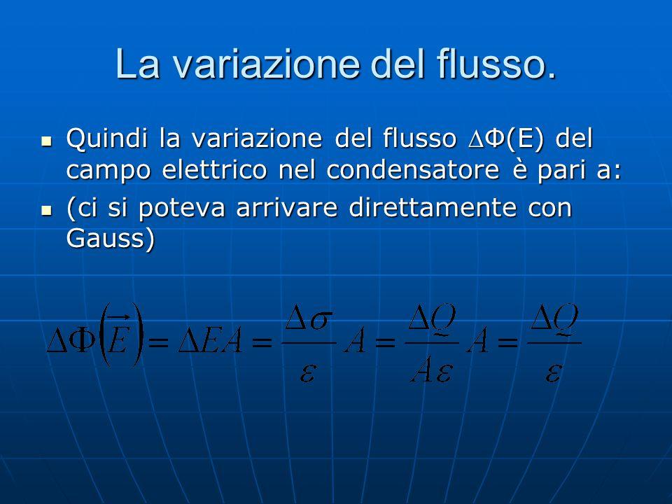La variazione del flusso. Quindi la variazione del flusso Φ(E) del campo elettrico nel condensatore è pari a: Quindi la variazione del flusso Φ(E) d