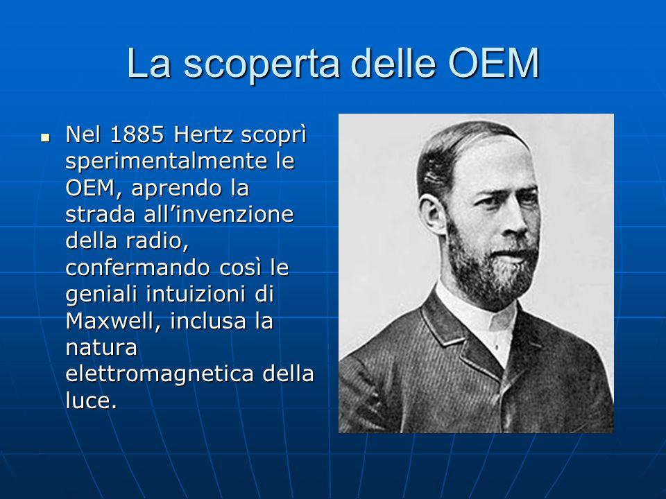 La scoperta delle OEM Nel 1885 Hertz scoprì sperimentalmente le OEM, aprendo la strada all'invenzione della radio, confermando così le geniali intuizi