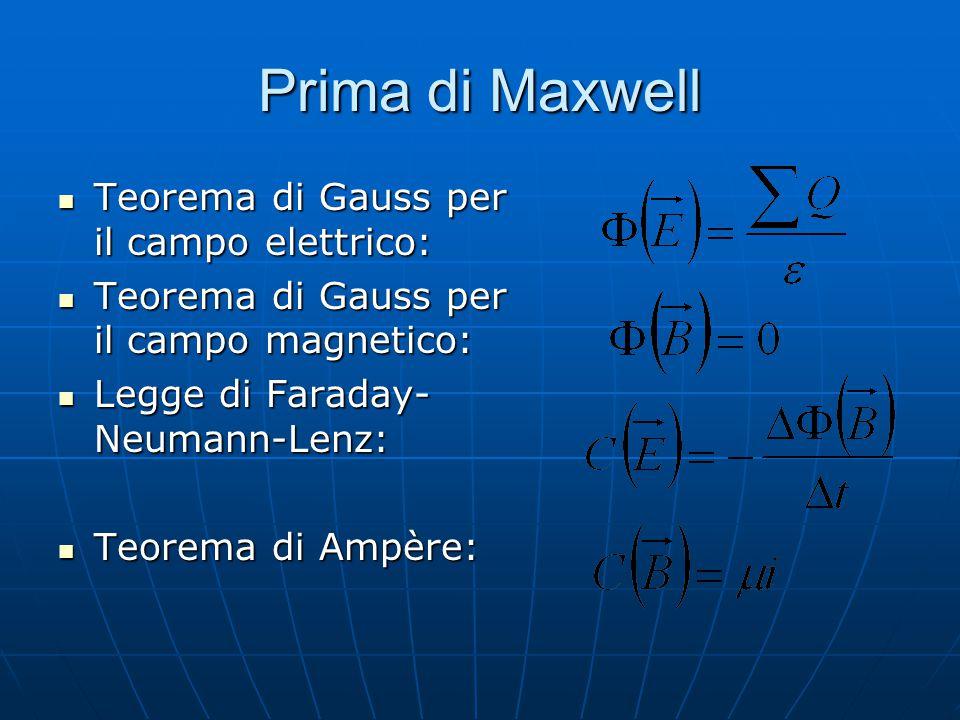 Prima di Maxwell Teorema di Gauss per il campo elettrico: Teorema di Gauss per il campo elettrico: Teorema di Gauss per il campo magnetico: Teorema di