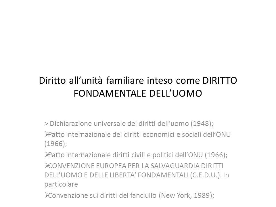 Diritto all'unità familiare inteso come DIRITTO FONDAMENTALE DELL'UOMO > Dichiarazione universale dei diritti dell'uomo (1948);  Patto internazionale dei diritti economici e sociali dell'ONU (1966);  Patto internazionale diritti civili e politici dell'ONU (1966);  CONVENZIONE EUROPEA PER LA SALVAGUARDIA DIRITTI DELL'UOMO E DELLE LIBERTA' FONDAMENTALI (C.E.D.U.).