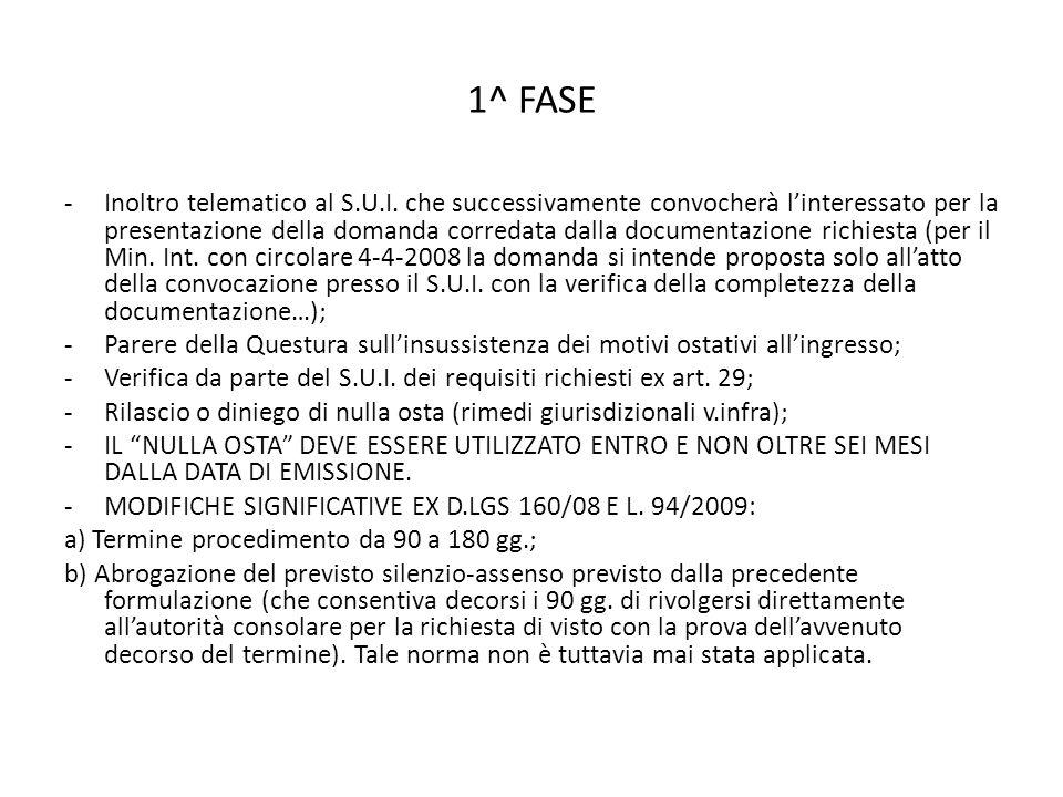 1^ FASE -Inoltro telematico al S.U.I. che successivamente convocherà l'interessato per la presentazione della domanda corredata dalla documentazione r