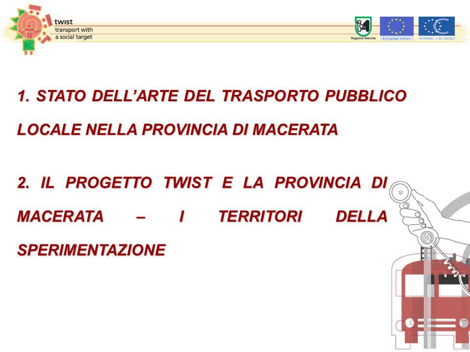 1. STATO DELL'ARTE DEL TRASPORTO PUBBLICO LOCALE NELLA PROVINCIA DI MACERATA 2.