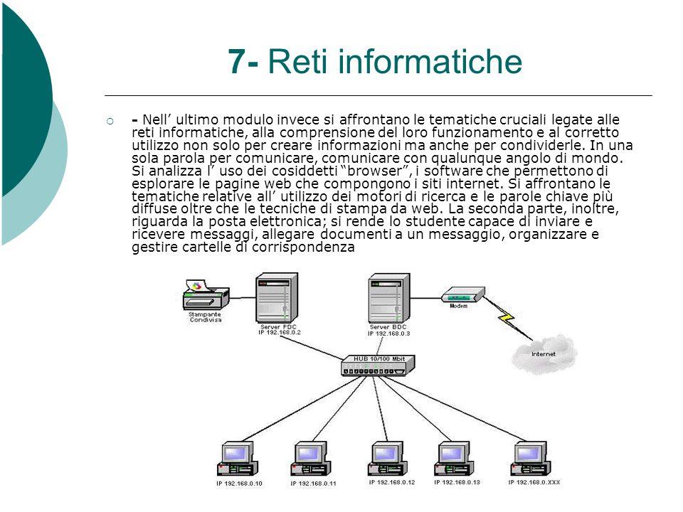 7- Reti informatiche  - Nell' ultimo modulo invece si affrontano le tematiche cruciali legate alle reti informatiche, alla comprensione del loro funzionamento e al corretto utilizzo non solo per creare informazioni ma anche per condividerle.