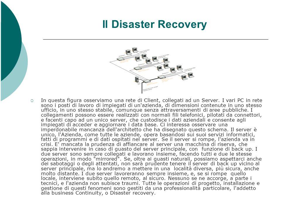 Il Disaster Recovery  In questa figura osserviamo una rete di Client, collegati ad un Server.