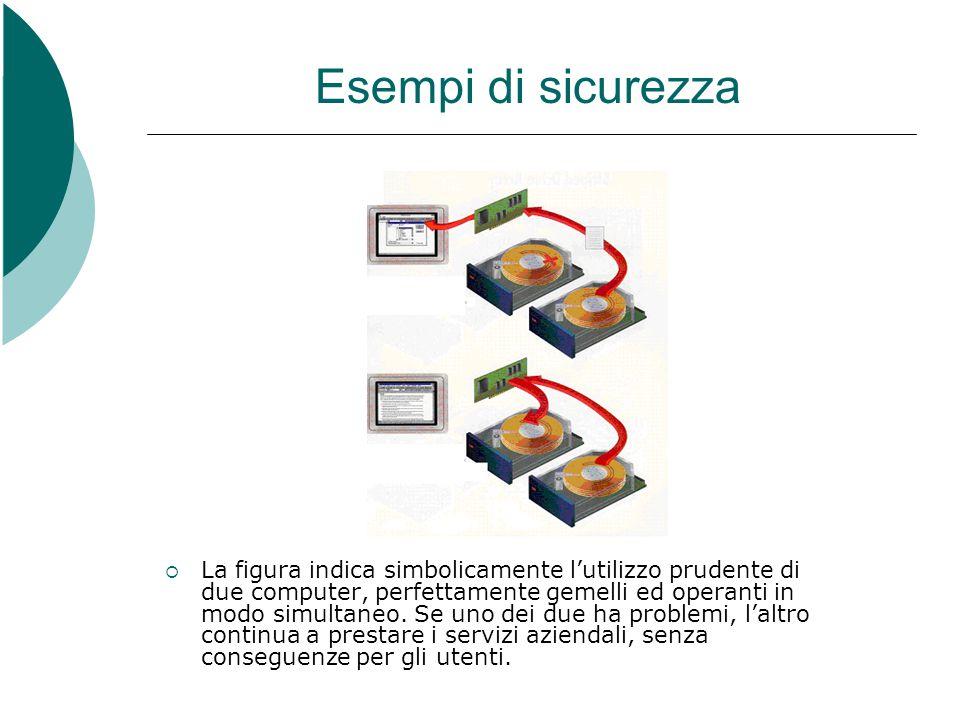 Esempi di sicurezza  La figura indica simbolicamente l'utilizzo prudente di due computer, perfettamente gemelli ed operanti in modo simultaneo.