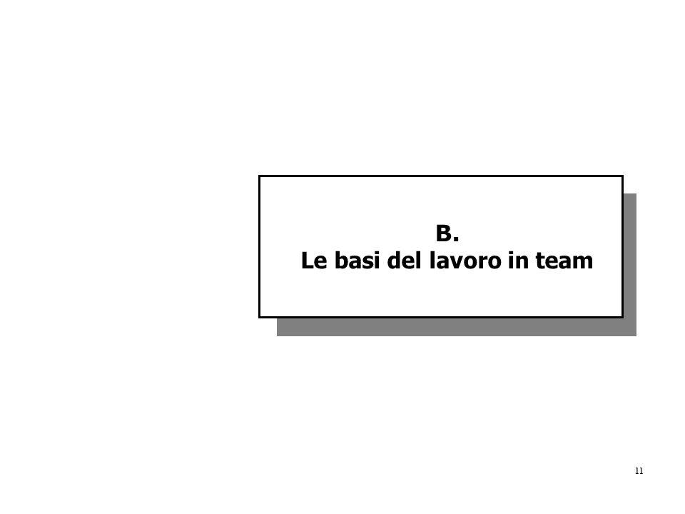 11 B. Le basi del lavoro in team