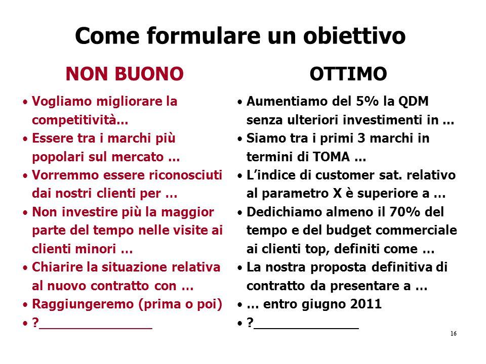 16 OTTIMO Aumentiamo del 5% la QDM senza ulteriori investimenti in... Siamo tra i primi 3 marchi in termini di TOMA... L'indice di customer sat. relat