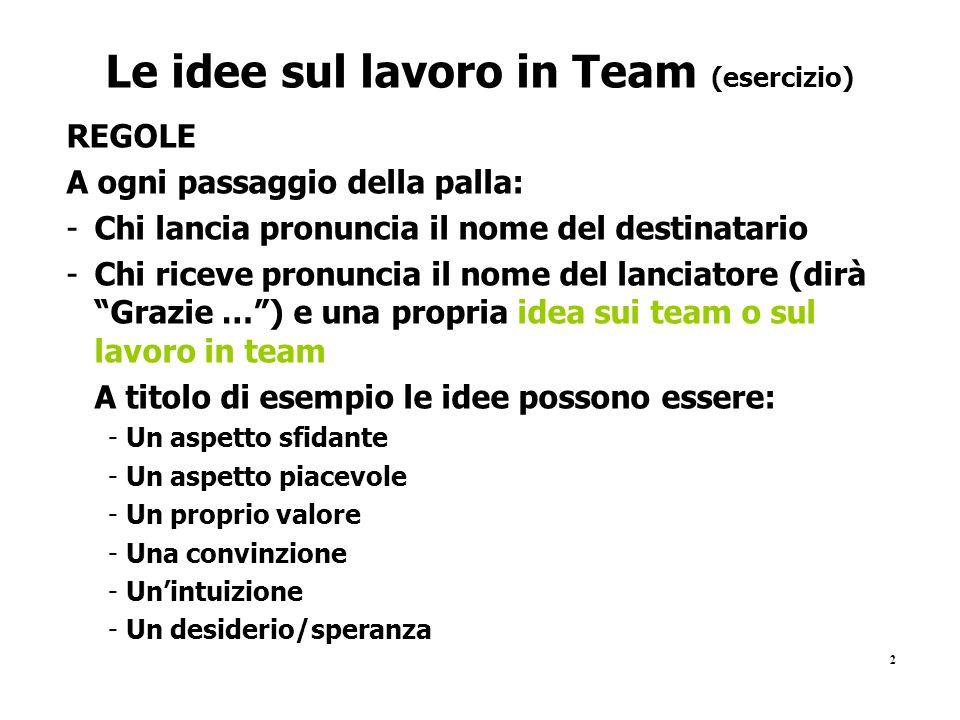 2 Le idee sul lavoro in Team (esercizio) REGOLE A ogni passaggio della palla: -Chi lancia pronuncia il nome del destinatario -Chi riceve pronuncia il