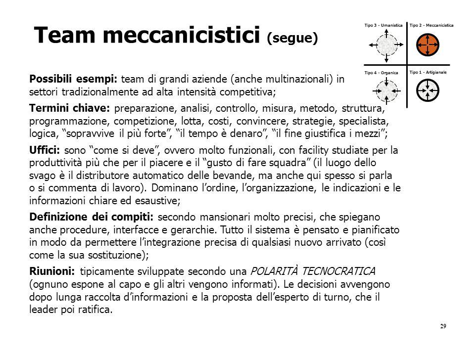 29 Team meccanicistici (segue) Possibili esempi: team di grandi aziende (anche multinazionali) in settori tradizionalmente ad alta intensità competiti