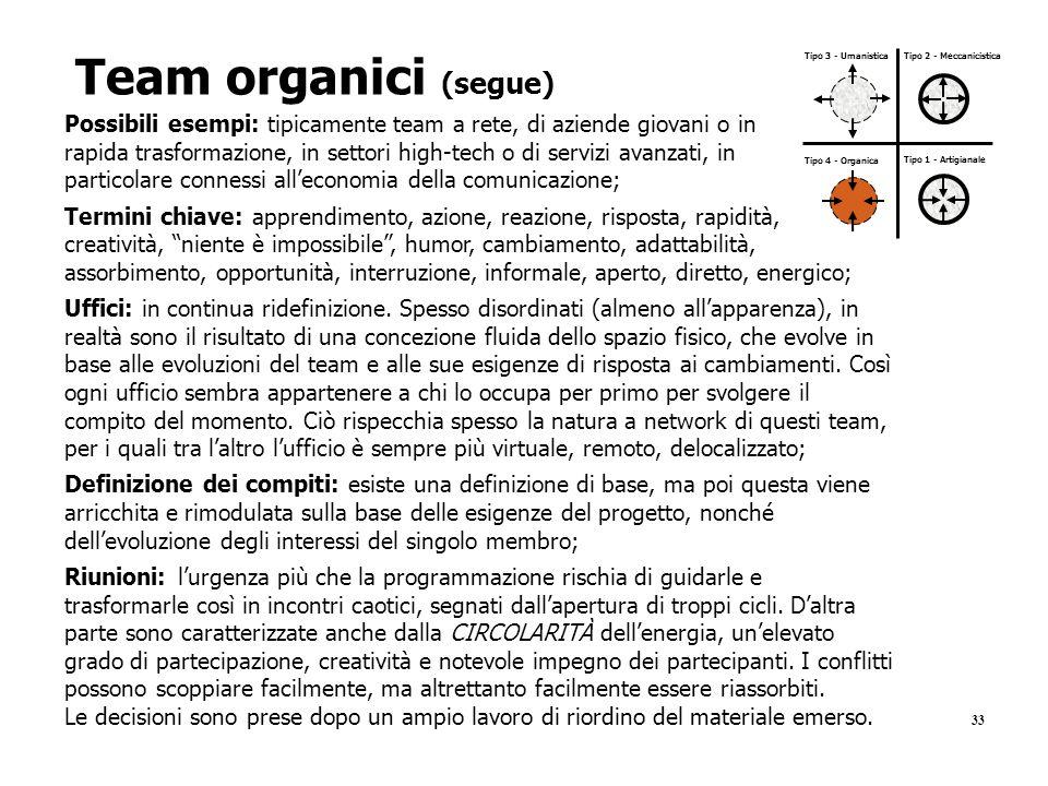 33 Team organici (segue) Possibili esempi: tipicamente team a rete, di aziende giovani o in rapida trasformazione, in settori high-tech o di servizi a