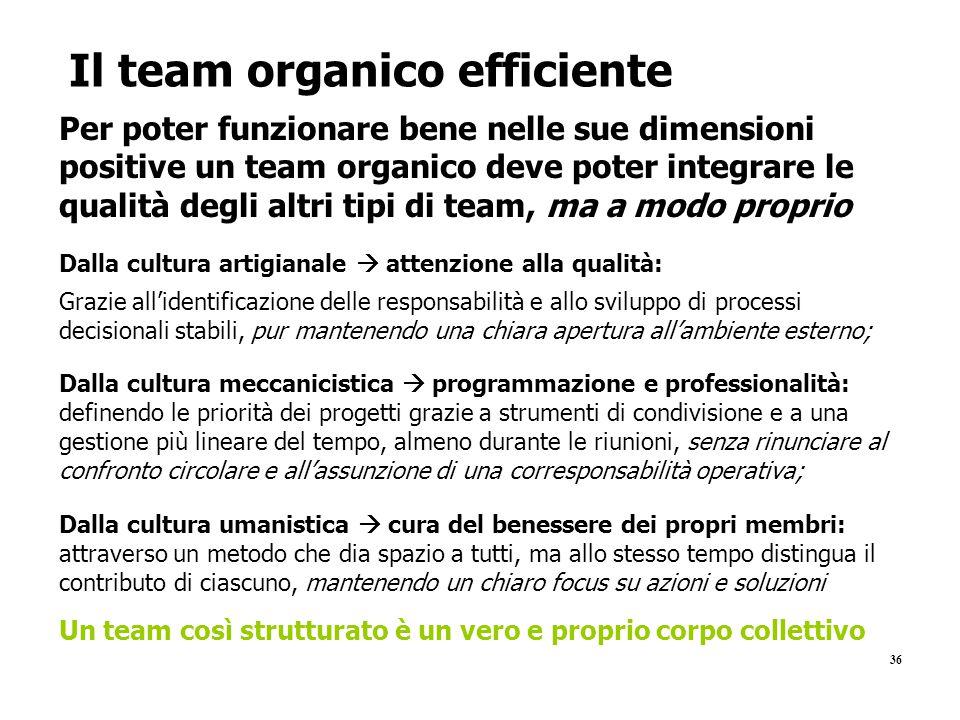36 Il team organico efficiente Per poter funzionare bene nelle sue dimensioni positive un team organico deve poter integrare le qualità degli altri ti