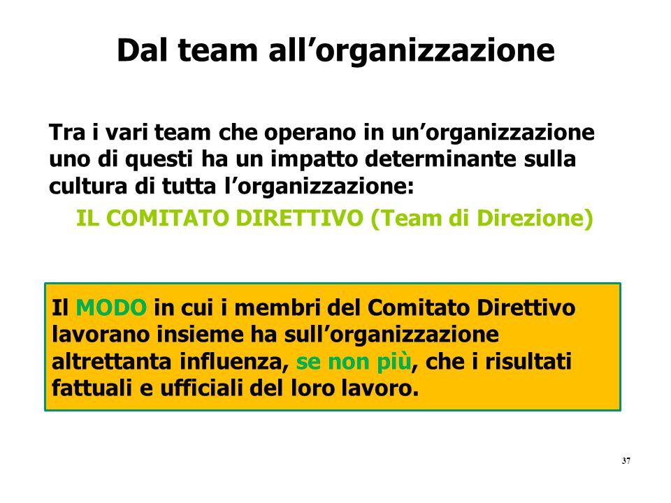 37 Dal team all'organizzazione Tra i vari team che operano in un'organizzazione uno di questi ha un impatto determinante sulla cultura di tutta l'orga