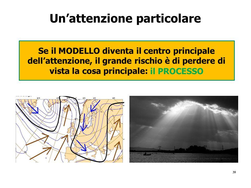 39 Un'attenzione particolare Se il MODELLO diventa il centro principale dell'attenzione, il grande rischio è di perdere di vista la cosa principale: i
