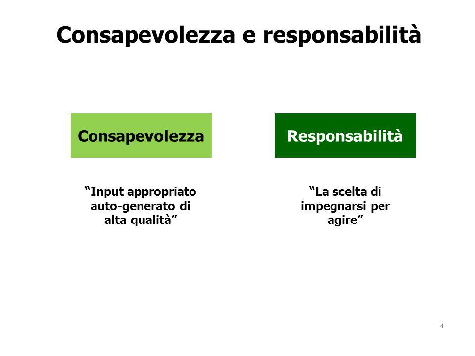 """4 Consapevolezza e responsabilità ConsapevolezzaResponsabilità """"Input appropriato auto-generato di alta qualità"""" """"La scelta di impegnarsi per agire"""""""