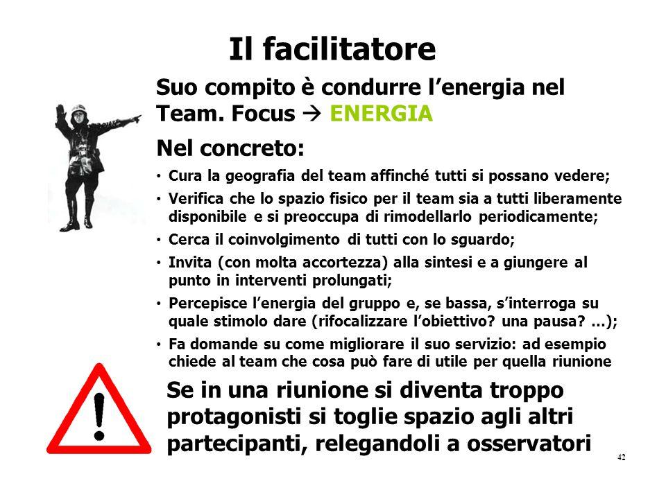 42 Il facilitatore Suo compito è condurre l'energia nel Team. Focus  ENERGIA Nel concreto: Cura la geografia del team affinché tutti si possano veder