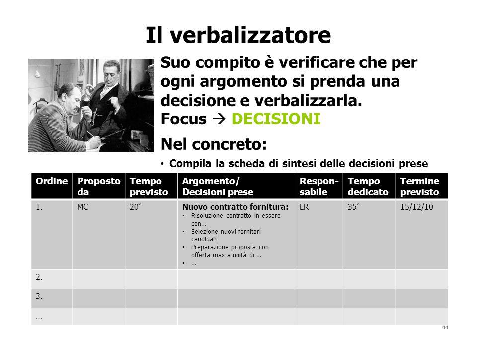 44 Il verbalizzatore Suo compito è verificare che per ogni argomento si prenda una decisione e verbalizzarla. Focus  DECISIONI Nel concreto: Compila