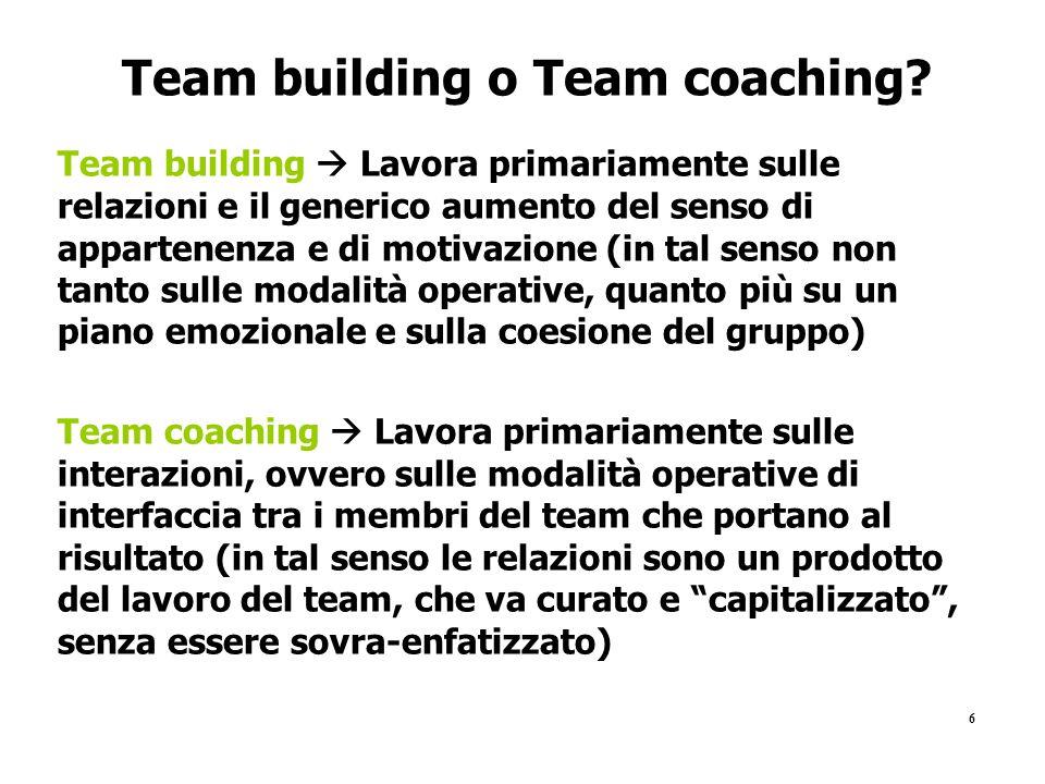 6 Team building o Team coaching? Team building  Lavora primariamente sulle relazioni e il generico aumento del senso di appartenenza e di motivazione