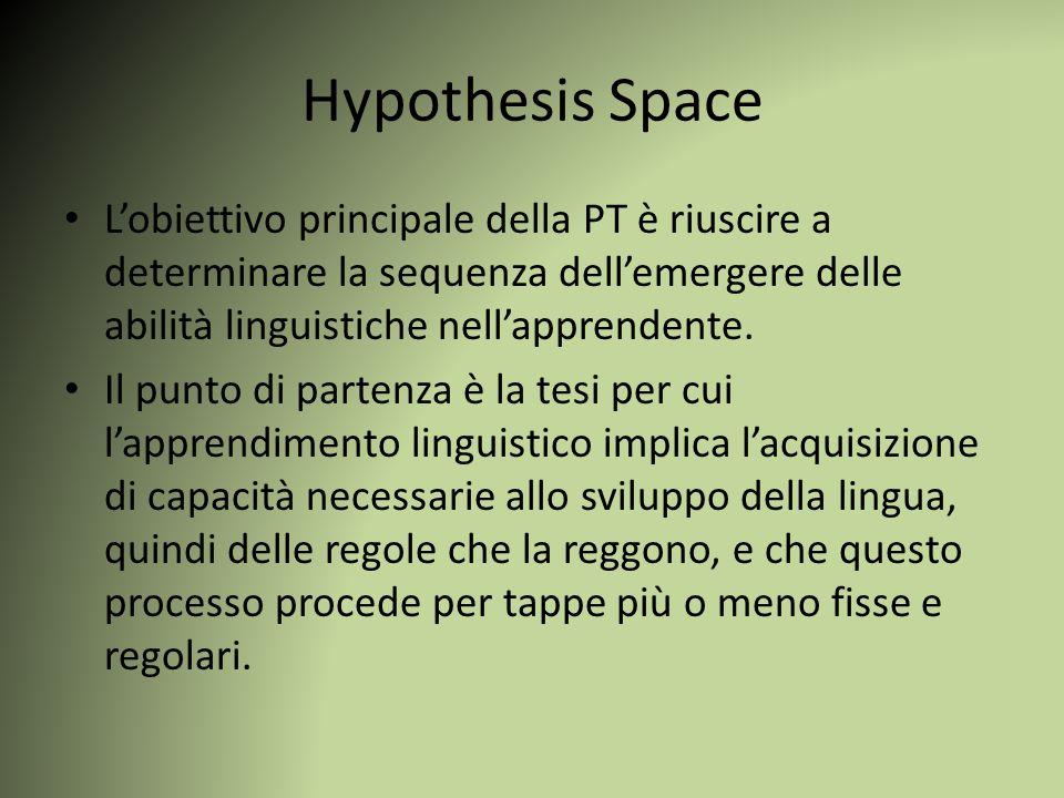 Hypothesis Space L'obiettivo principale della PT è riuscire a determinare la sequenza dell'emergere delle abilità linguistiche nell'apprendente. Il pu