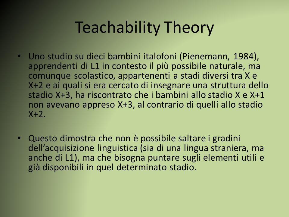 Teachability Theory Uno studio su dieci bambini italofoni (Pienemann, 1984), apprendenti di L1 in contesto il più possibile naturale, ma comunque scolastico, appartenenti a stadi diversi tra X e X+2 e ai quali si era cercato di insegnare una struttura dello stadio X+3, ha riscontrato che i bambini allo stadio X e X+1 non avevano appreso X+3, al contrario di quelli allo stadio X+2.