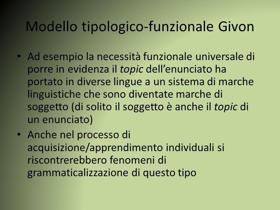 Modello tipologico-funzionale Givon Ad esempio la necessità funzionale universale di porre in evidenza il topic dell'enunciato ha portato in diverse l